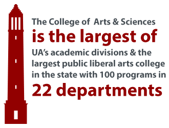 infographic with the text the college of arts and sciences is the largest of UA's academic divisions and the largest public liberal arts college in the state with 100 programs in 22 departments