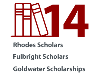 infographic with the words 14 Rhodes Scholars, Fulbright Scholars, Goldwater Scholarships